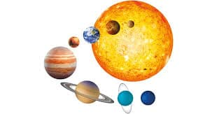 Photo of چگونه ساختار انسان، اتم، جامعه، اقتصاد و منظومه شمسی همسان است؟!